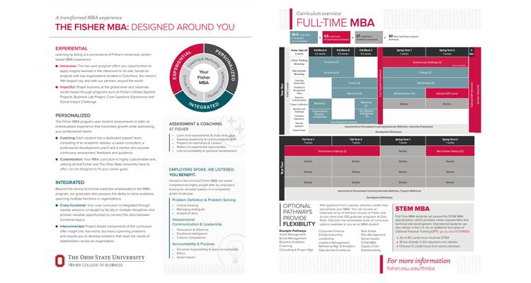 FTMBA-Flyer-Curriculum